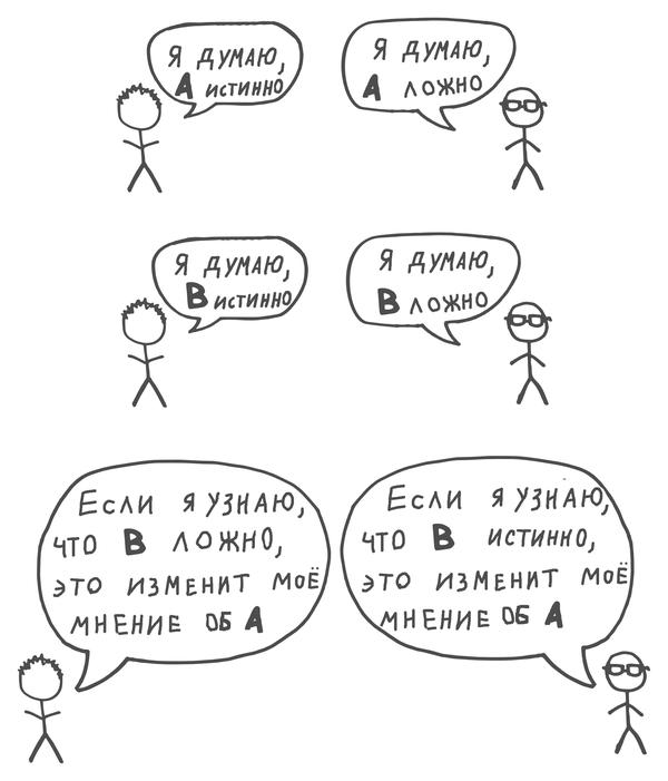 Корень разногласия